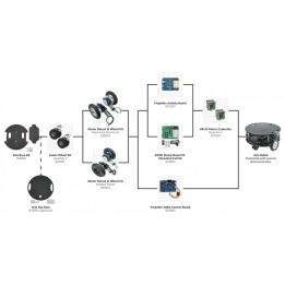 Arlo Robot Base Kit