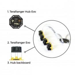 Hub Backboard + 20 cm Cable