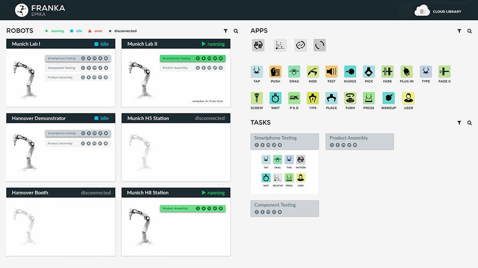 Interface Desk pour le robot Panda de FRANKA EMIKA