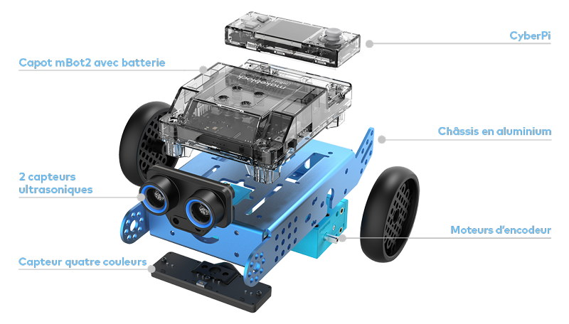 Details and features of the mBot 2 educational robot