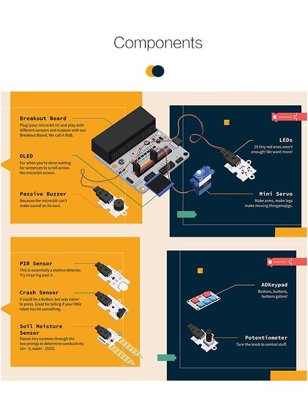 Tinker kit Micro:bit Composents