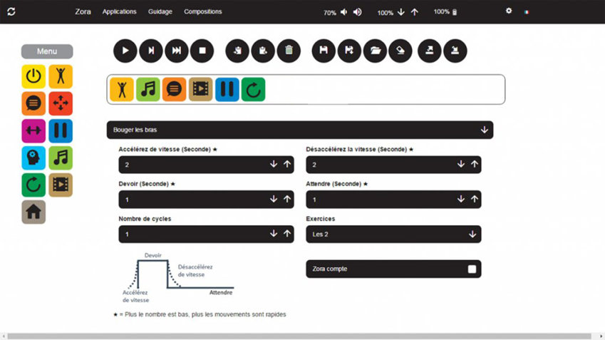 Interface Zora - Composer