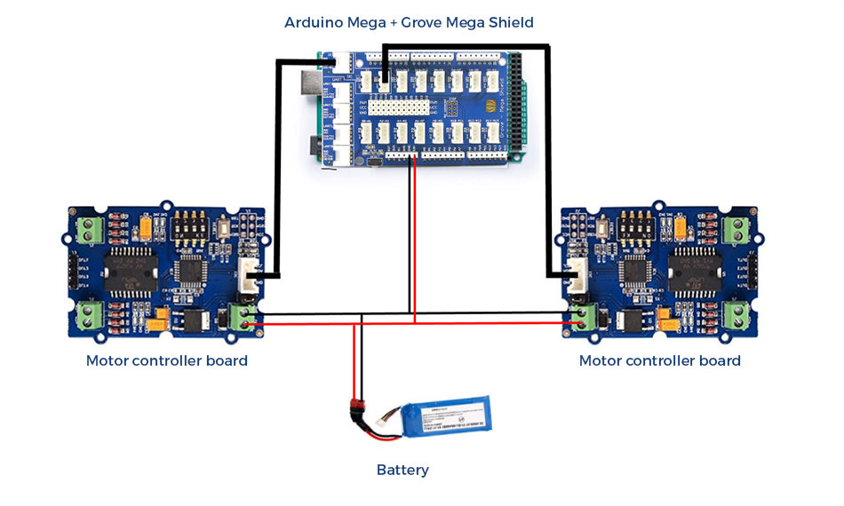 RoboCup Set - Power supply assembly diagram