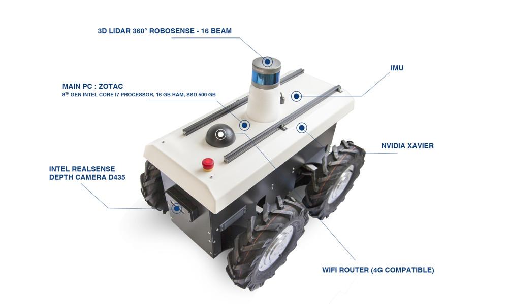 Emplacements des capteurs et caméra du robot mobile RR100 Shadow Runner